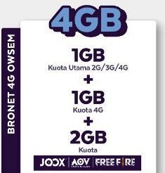 Paket Internet Voucher Axis Data - Voucher 1GB (all) + 1GB (4G), + 2GB Game