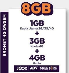Paket Internet Voucher Axis Data - Voucher 1GB (all) + 3GB (4G), + 4GB Game